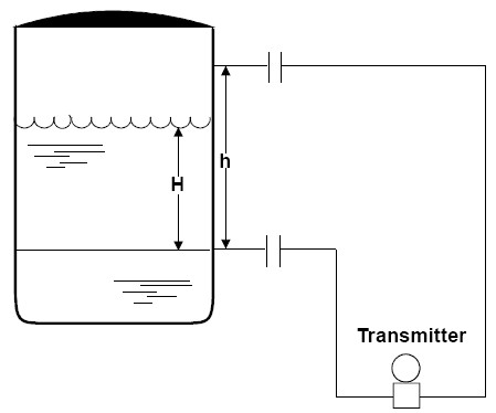 Double seal transmitter dengan elevated zero