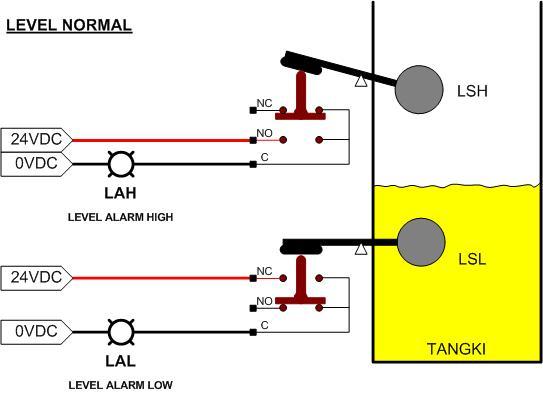 Wiring diagram dan level normal