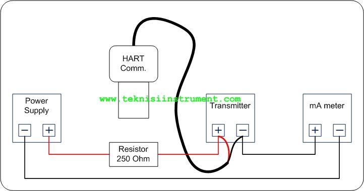 rangkaian kalibrasi transmitter